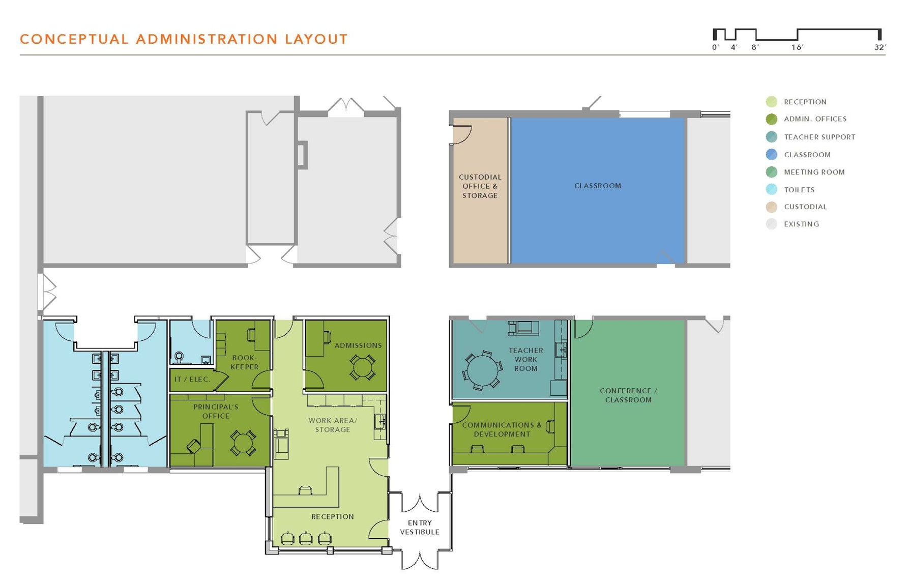 Front office conceptual layout